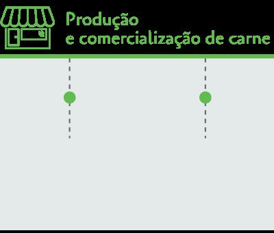 caixa_areas_loja